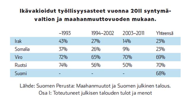 työllisyysasteet1